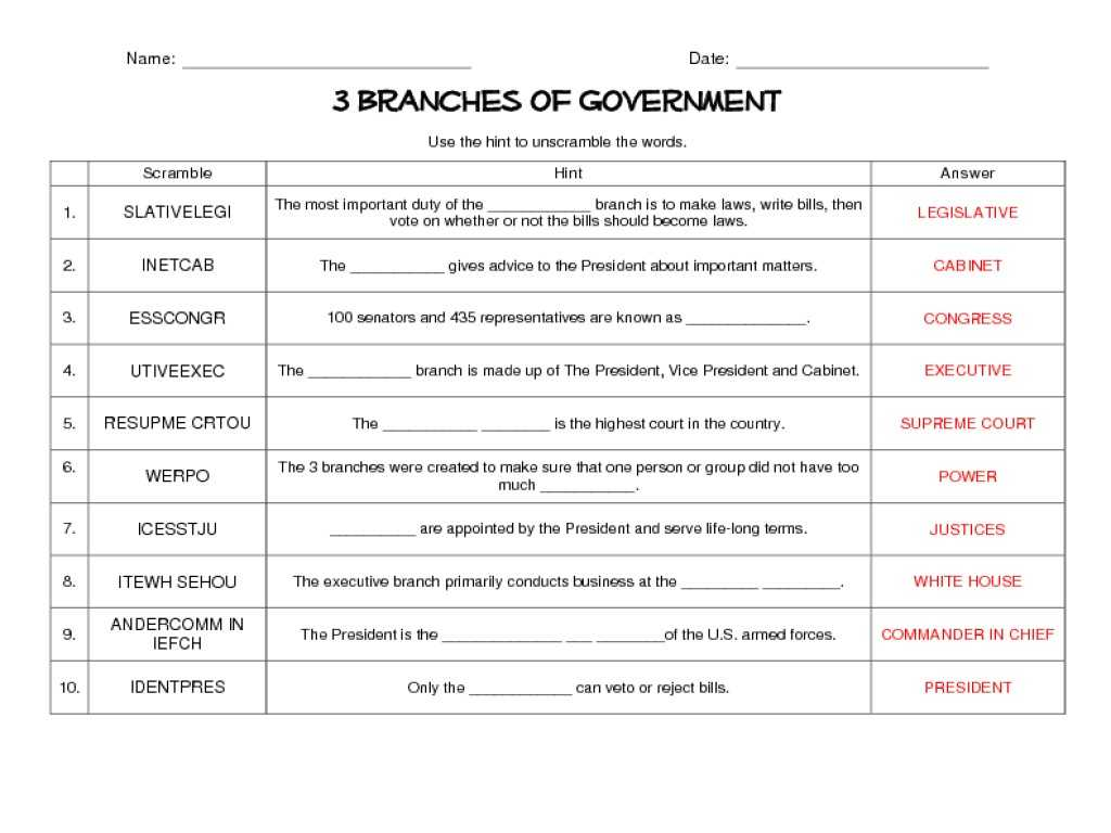 Citizenship and the Constitution Worksheet Answers and Three Branches Government Worksheet Super Teacher Works