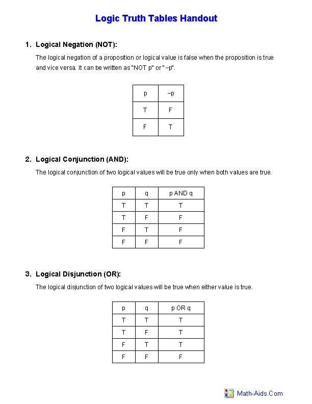 Citizenship In the World Worksheet Answers with Citizenship In the World Worksheet