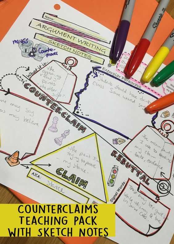 Claim Counterclaim Rebuttal Worksheet as Well as Claims Counterclaims Rebuttals Lesson Plete Teaching Pack