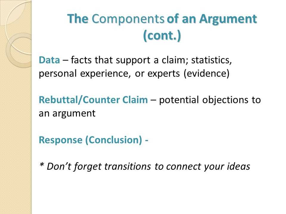Claim Counterclaim Rebuttal Worksheet or How to Write An Argument – An Introduction the Argument Prompt Ap