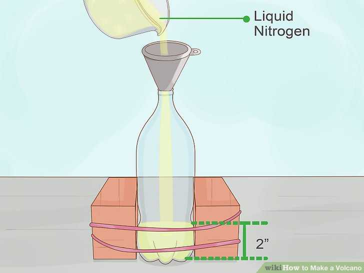 Cloud In A Bottle Experiment Worksheet and 3 Fun Ways to Make A Volcano Wikihow