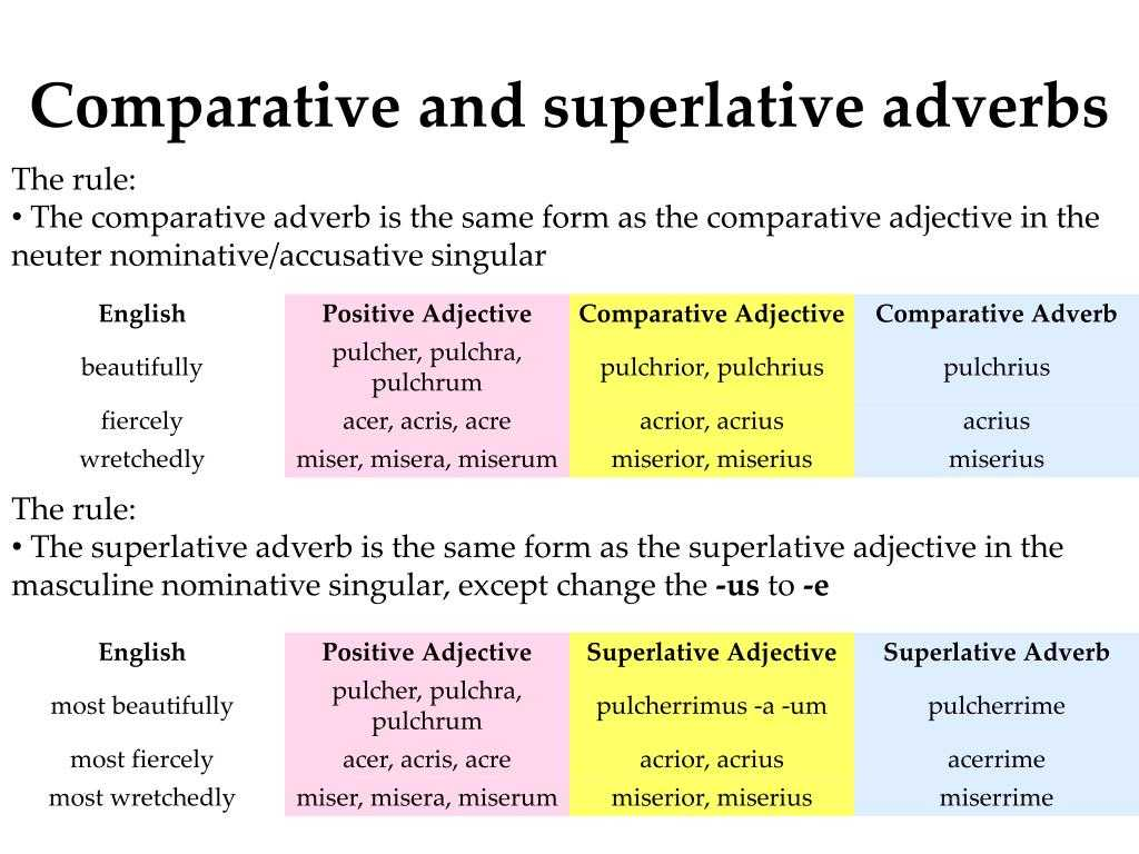 Comparative Adjectives Worksheet or Examples Superlative Adverbs Choice Image Example Cover