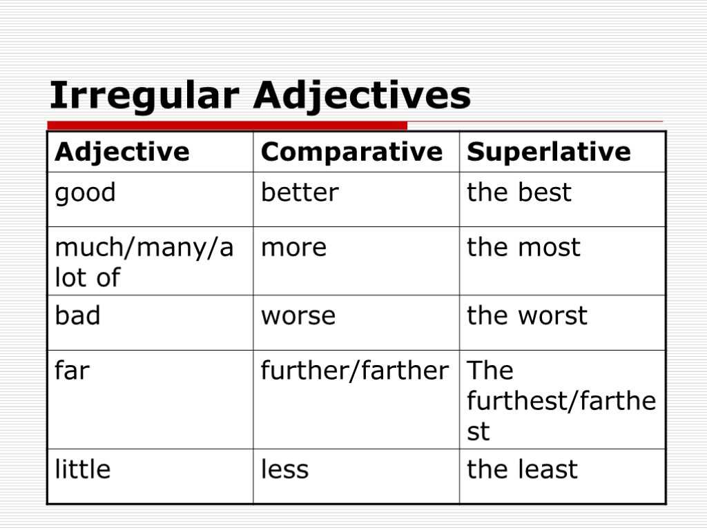 Comparative and Superlative Adjectives Worksheet as Well as Countable and Uncountable Nouns Countable Nouns Can Be