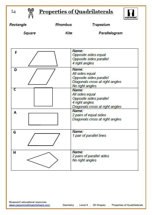 Daffynition Decoder Worksheet Answers and Proving Quadrilaterals Worksheet Answers Kidz Activities
