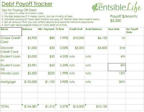 Debt Payoff Worksheet Pdf as Well as 837 Best Debt Free Images On Pinterest