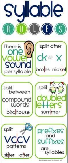 Decoding Multisyllabic Words Worksheets as Well as Kid Friendly Syllable Rules