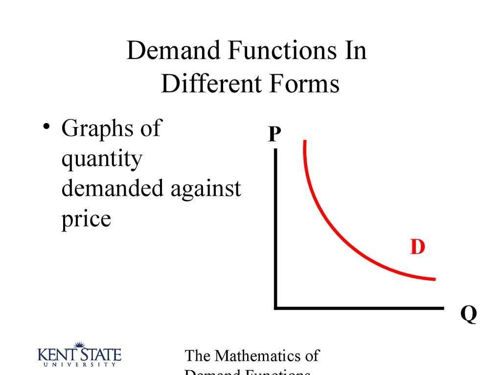 Determinants Of Demand Worksheet Answers together with the Mathematics Of Demand Functions Online Presentation