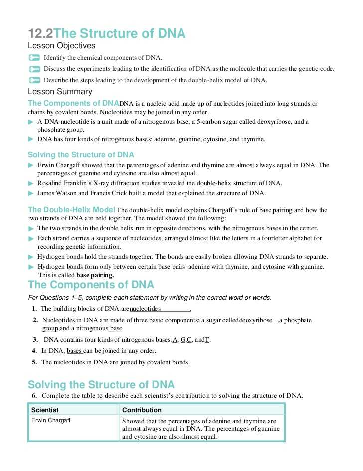 Dna Practice Worksheet Also 48 Beautiful Electron Configuration Practice Worksheet Answers High