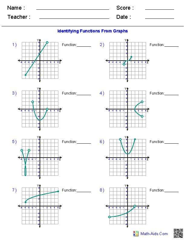 Domain and Range Worksheet Algebra 1 Along with Algebra 1 Worksheets