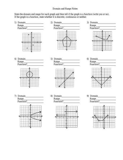 Domain and Range Worksheet Algebra 1 Also Domain and Range Continuous Graphs Worksheet Answers Kidz