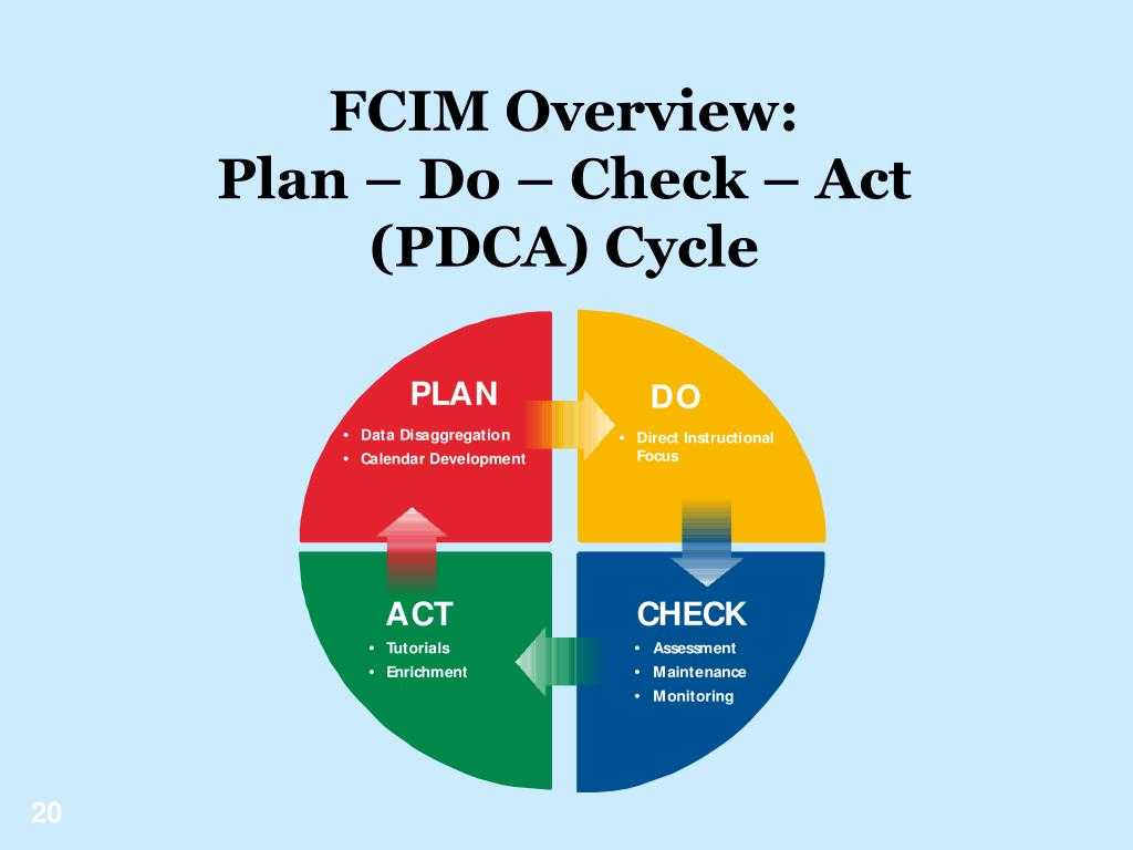 Employee Performance Improvement Plan Worksheet or 24 Of Fcim 8step Process Improvement Plan Template T