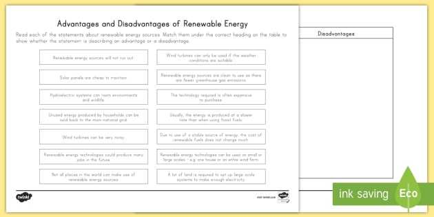 Energy Review Worksheet with Renewable Resources Advantage or Disadvantage Worksheet