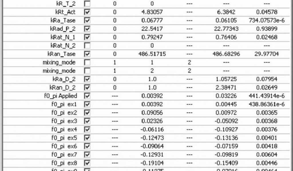 Excel Training Worksheet with Spreadsheet Data Analysis forolab4