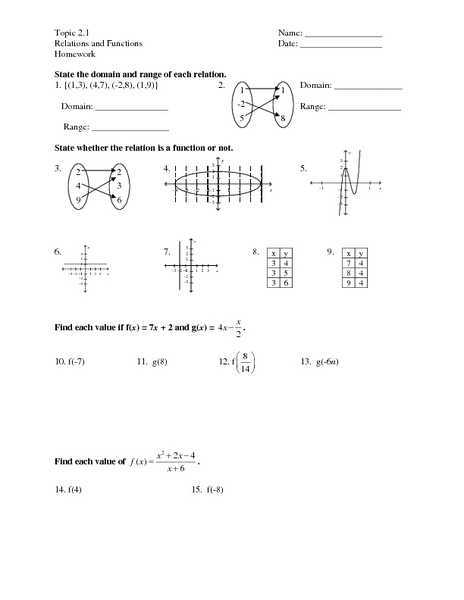 Find the Domain Of A Function Worksheet with Answers or Chapter 2 1 Worksheet Relations and Functions Kidz Activities