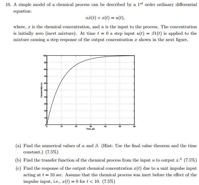Find the Domain Of A Function Worksheet with Answers with Calculus Archive October 01 2015