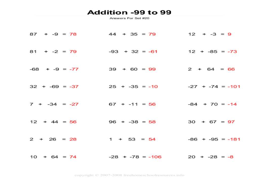 Fun Division Worksheets Also Math Worksheet Multiplying Mixed Numbersmath Worksheet for