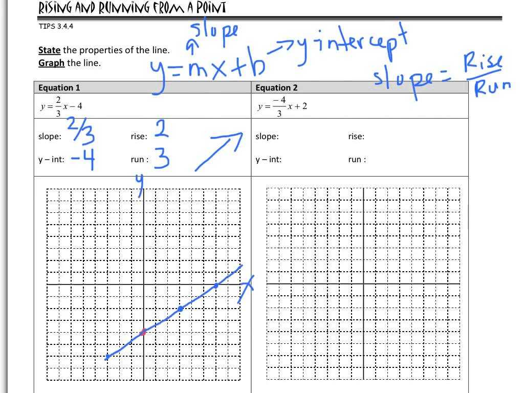 Graphing and Data Analysis Worksheet Answers or Graphing An Equation Of A Line