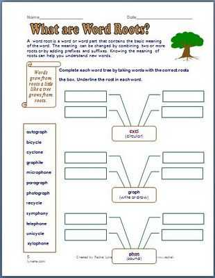 Greek and Latin Roots Worksheet Pdf together with 55 Fresh Prefix and Suffix Worksheets 5th Grade Pdf – Free Worksheets