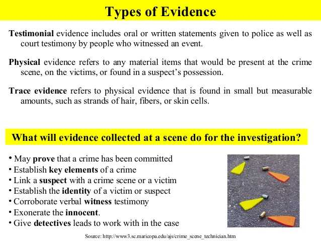 Hair and Fiber Evidence Worksheet Answers as Well as Crime Scene Investigation Powerpoint – Quantumgaming
