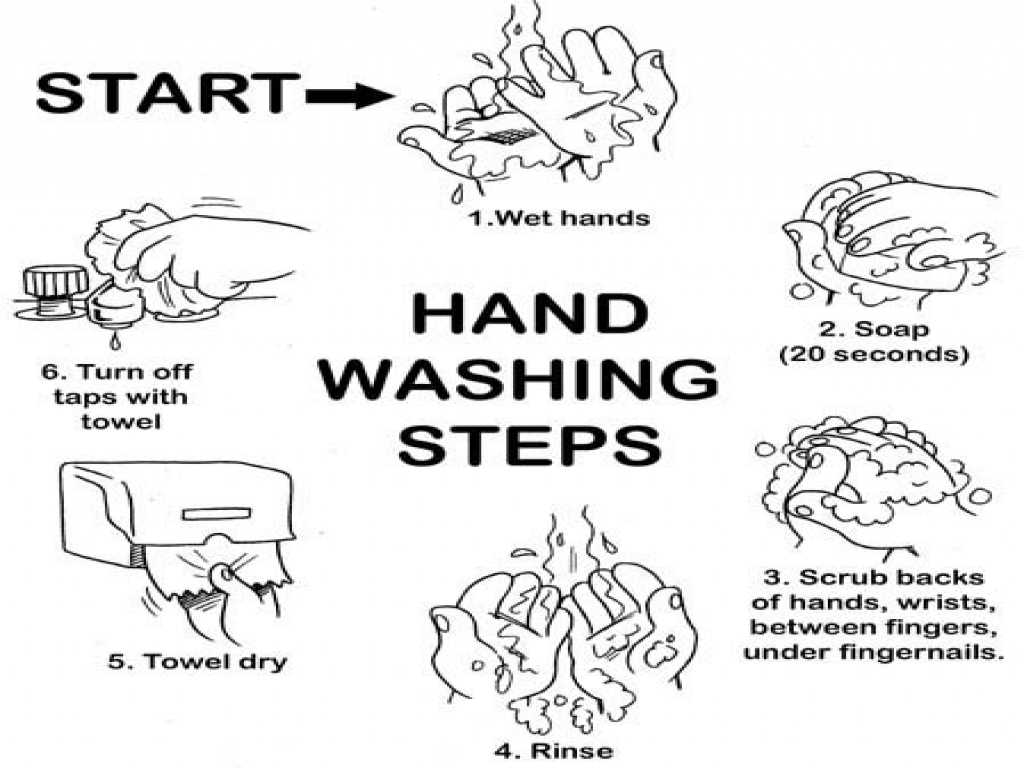 Hand Washing Worksheets or Fountain Cup Running Over Clip Coloring Proper Hand Washing