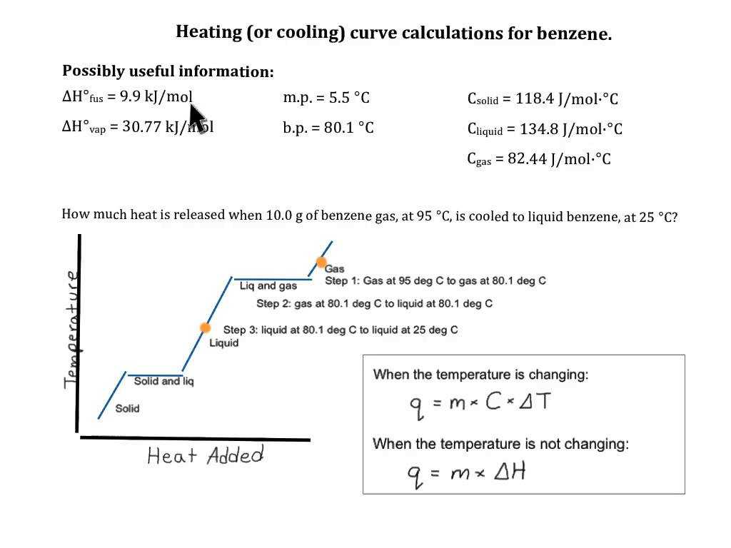Heating Cooling Curve Calculations Worksheet Answers ...