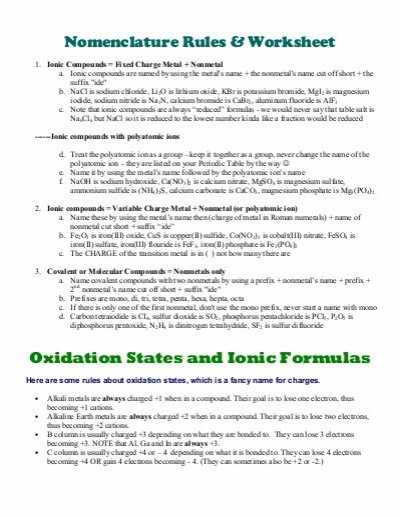Ionic Compounds Worksheet with Naming Ionic Pounds Worksheet Naoh Kidz Activities