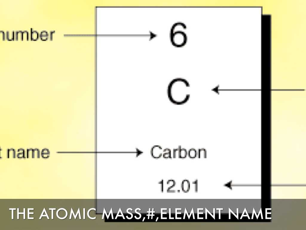 Isotopes and Average atomic Mass Worksheet or Carbon by Rj Lacasse