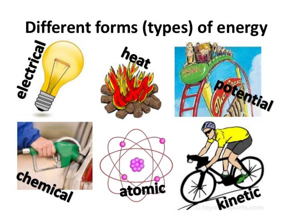 Kinetic Energy and Potential Energy Worksheet Along with forms Energy Nyglrcinfo Nyglrcinfo