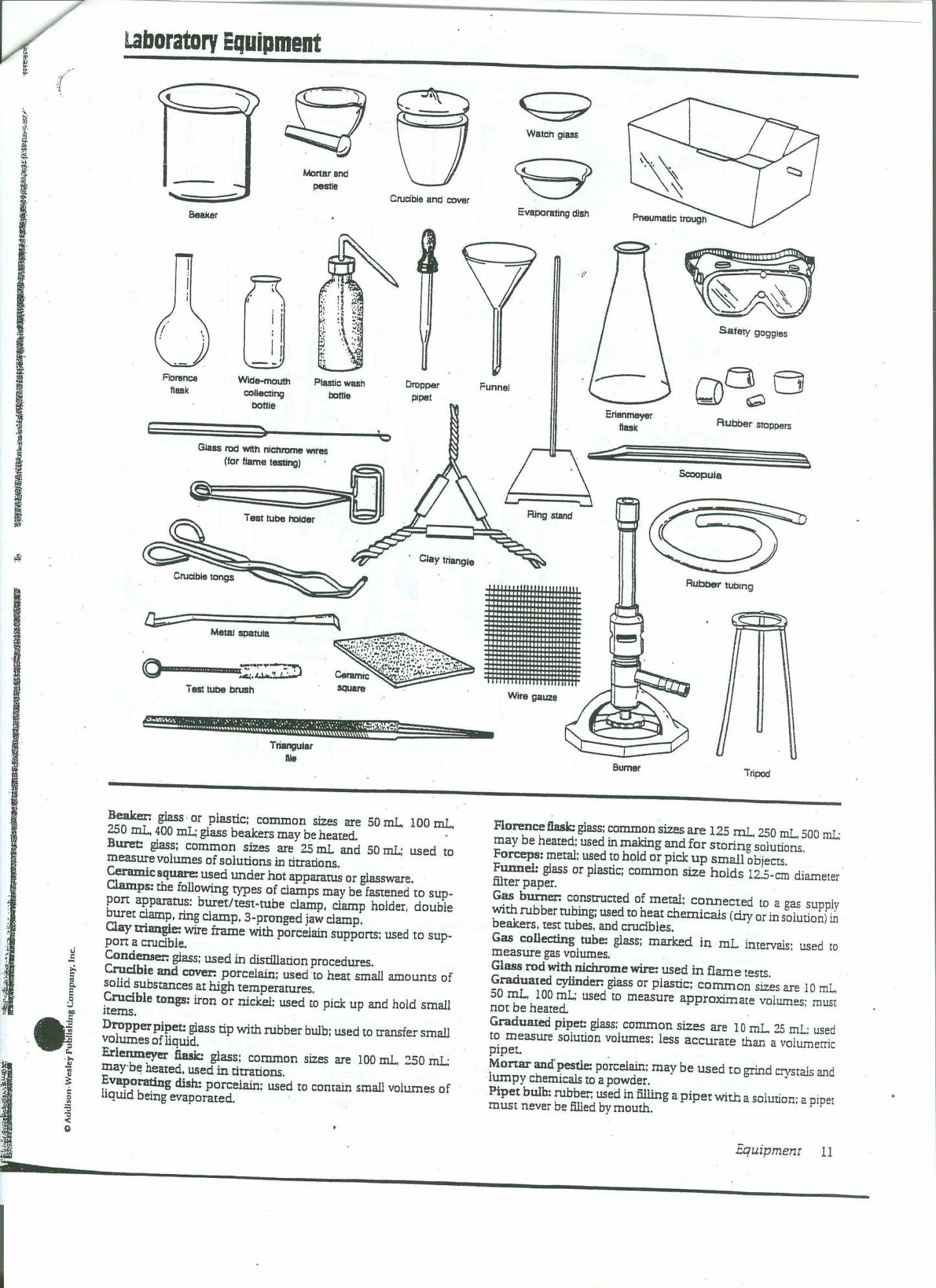 Lab Safety Symbols Worksheet Answer Key with Worksheet Lab Equipment Worksheet Answers Picture Chemistry Lab