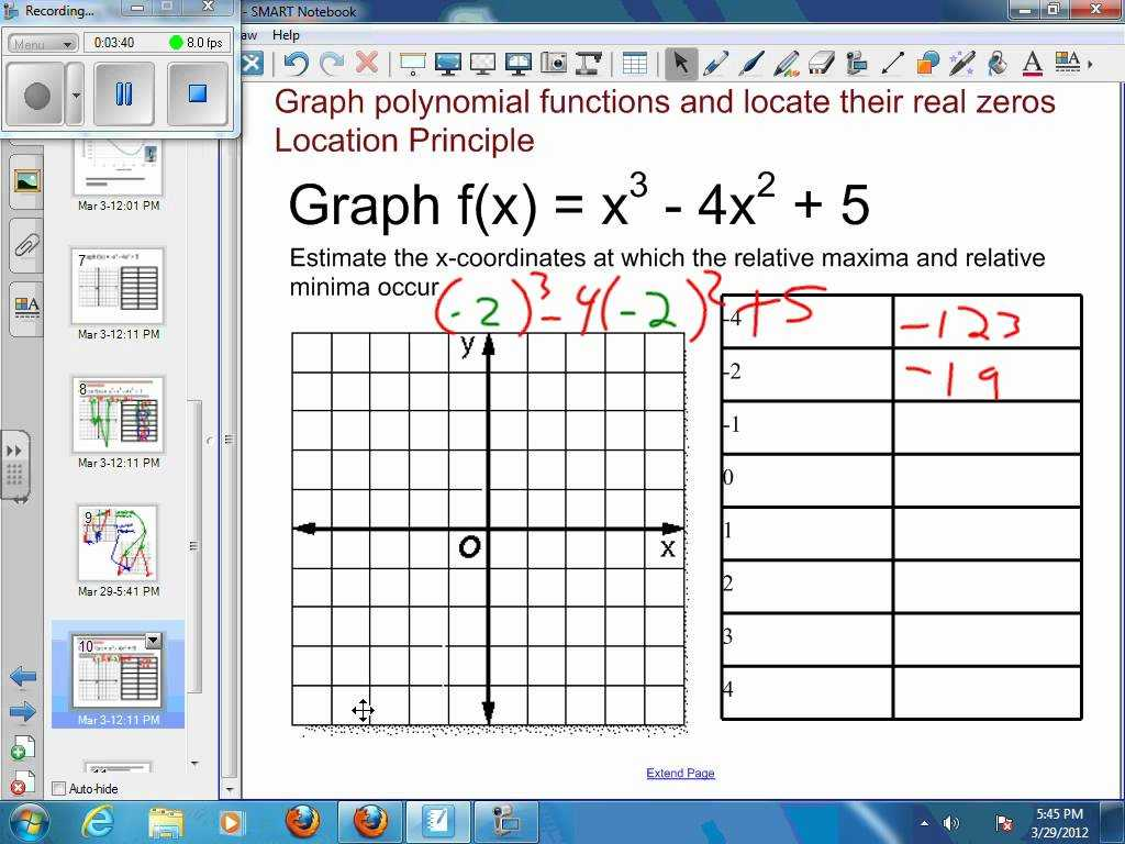 Line Graph Worksheets Pdf with 72 Graphing Polynomial Functions Example 3 Approximate