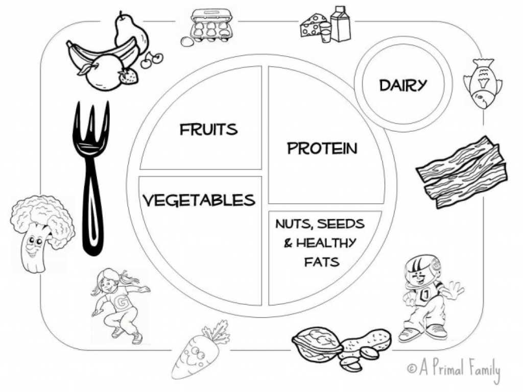 Mental Health Worksheets Pdf and Healthy Habits Coloring Pages Foods Grig3org