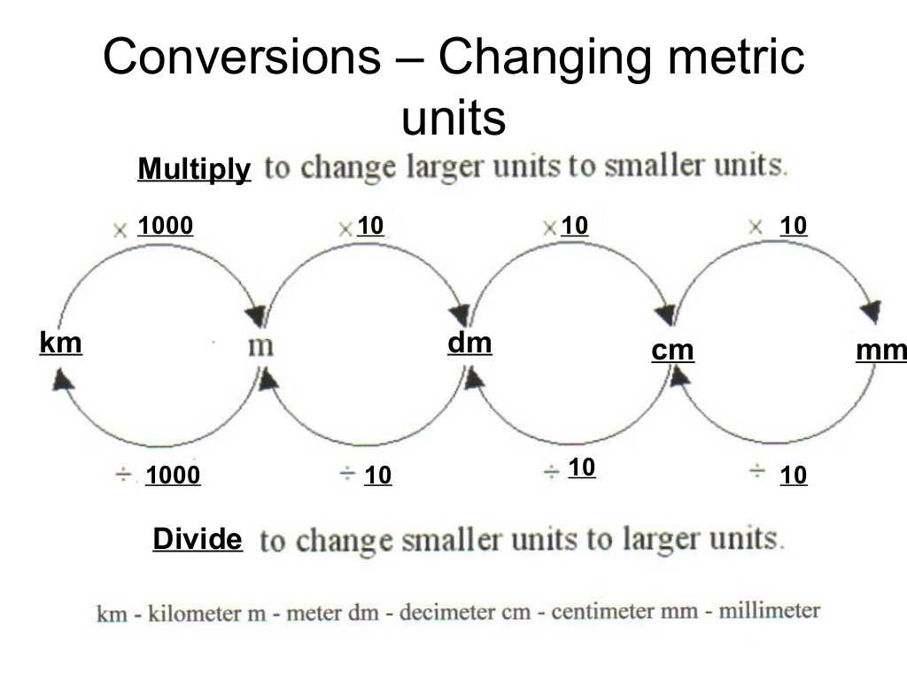Metric Conversion Worksheet with Answers as Well as Measurement and Conversion Practice with Answers