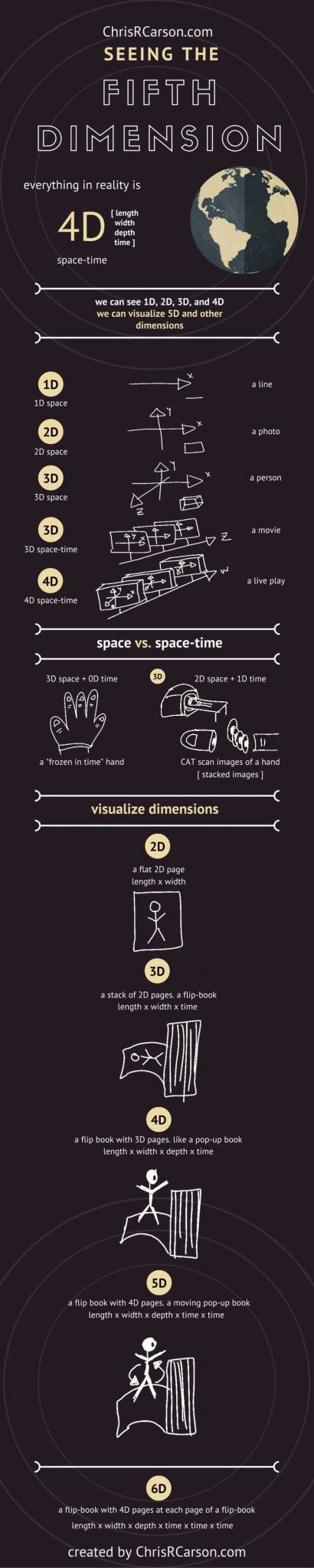 Momentum and Collisions Worksheet Answers Physics Classroom together with 938 Best Physics Images On Pinterest