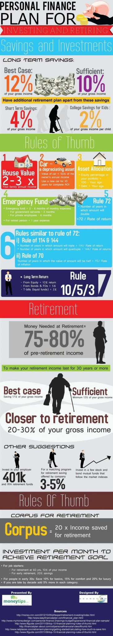 Name that Investment Worksheet together with 131 Best Building Wealth Images On Pinterest