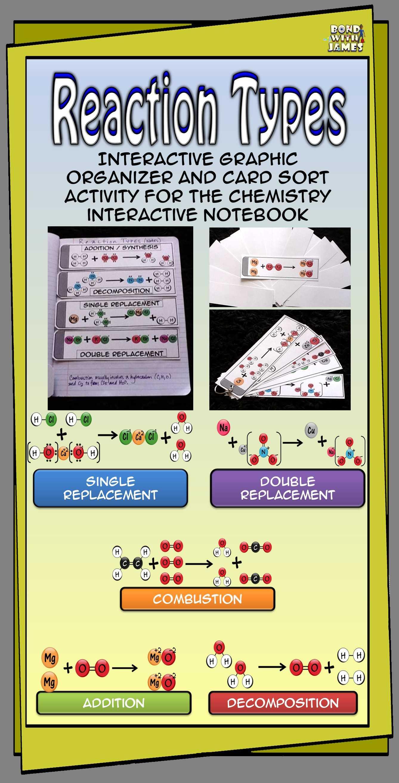 Neutralization Reactions Worksheet with 20 Elegant Types Reactions Worksheet Answer Key