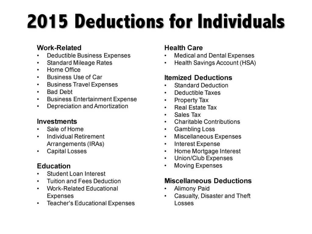 Non Cash Charitable Contributions Worksheet 2016 and Free Itemized Deductions Worksheet for Small Business Ronemp