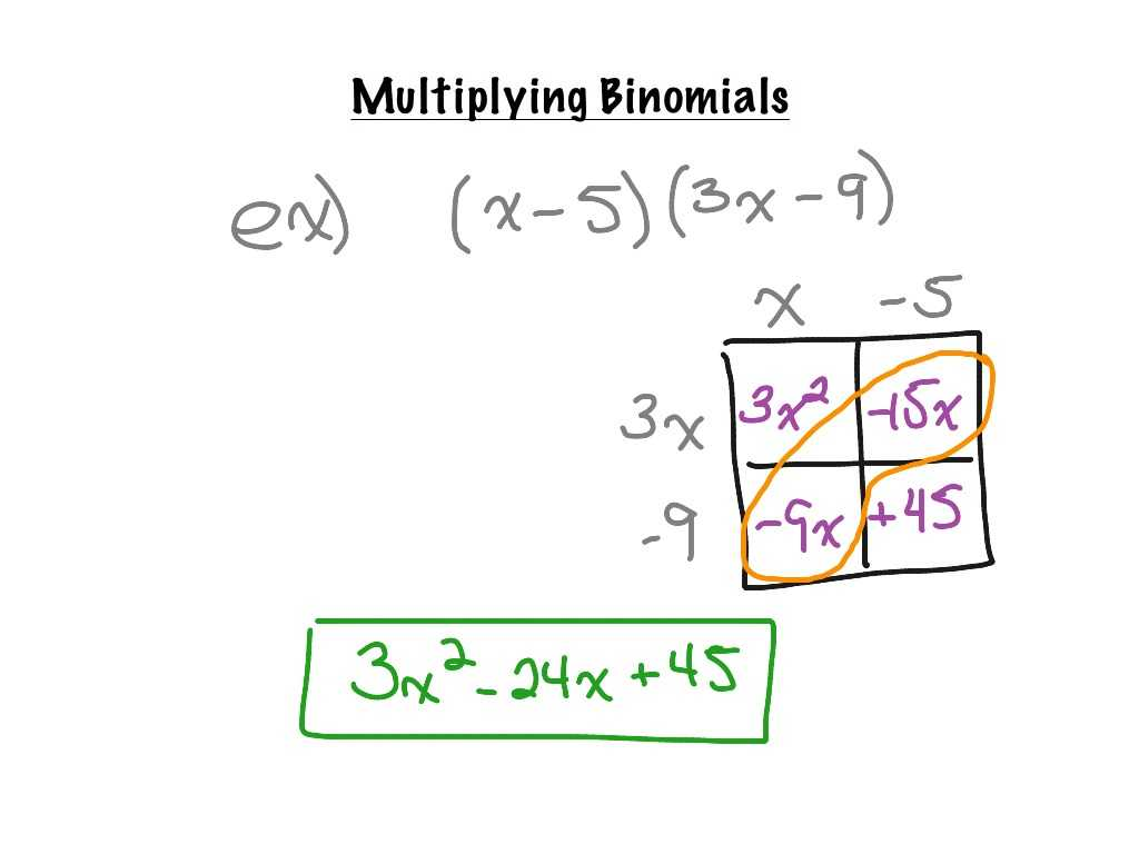 Operations with Exponents Worksheet and Multiplying Binomials Worksheet Image Collections Workshee