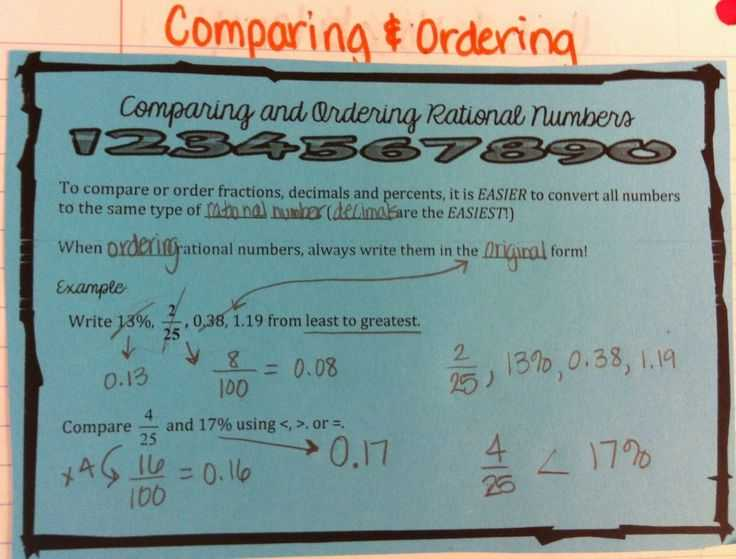 Ordering for Rational Numbers Independent Practice Worksheet Answers with 168 Best Real Numbers Images On Pinterest