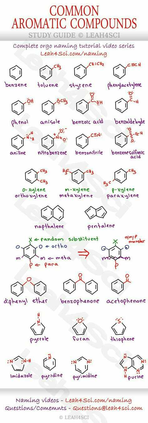 Organic Molecules Worksheet Review with Amino Acid Chart Mcat Cheat Sheet Study Guide1 1 069—2 816