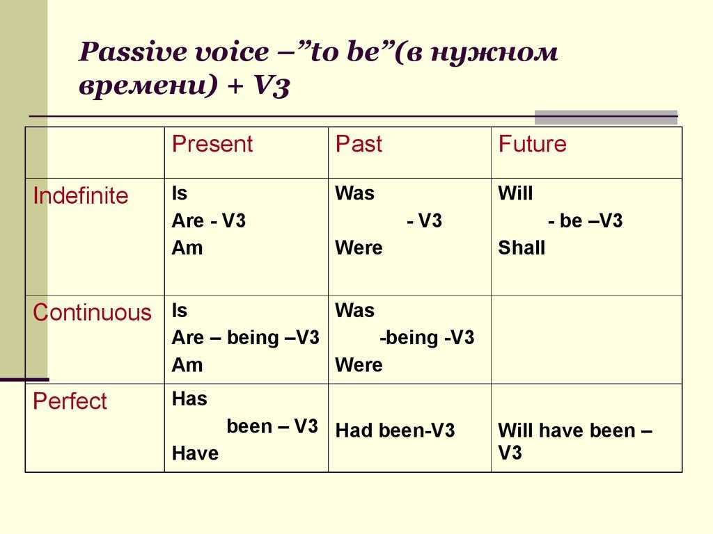 Passive Voice Worksheets Along with Online Presentation