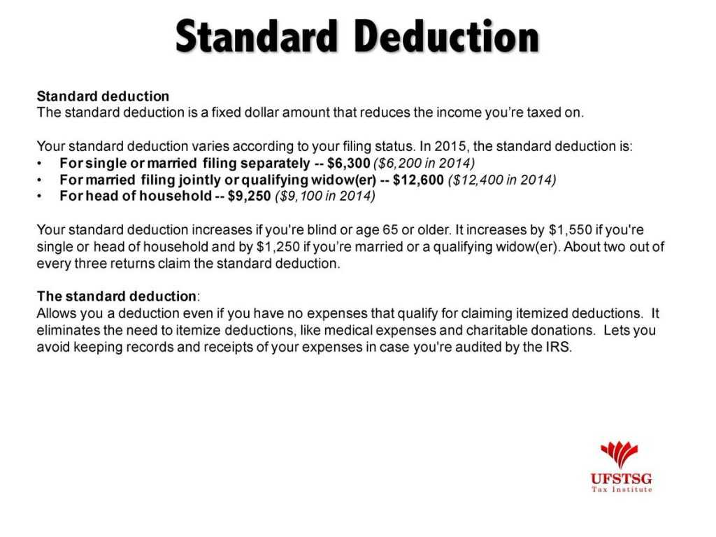 Police Officer Tax Deductions Worksheet Along with Free Itemized Tax Deduction Worksheet Informationac