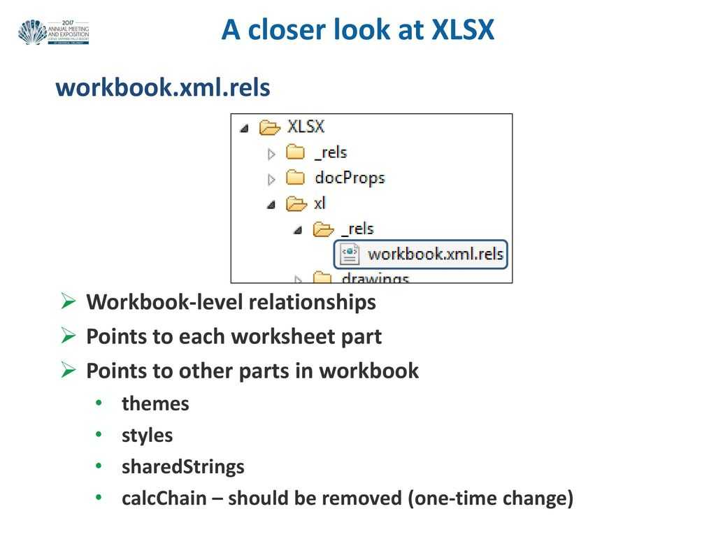 Potential and Kinetic Energy Worksheet Answer Key Along with Joyplace Ampquot Xml Workbook Spanish Armada Worksheets Weather