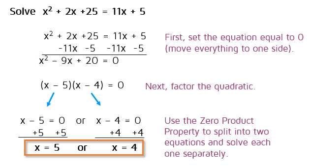 Practice 5 5 Quadratic Equations Worksheet Answers or Inspirational solving Quadratic Equations by Factoring Worksheet