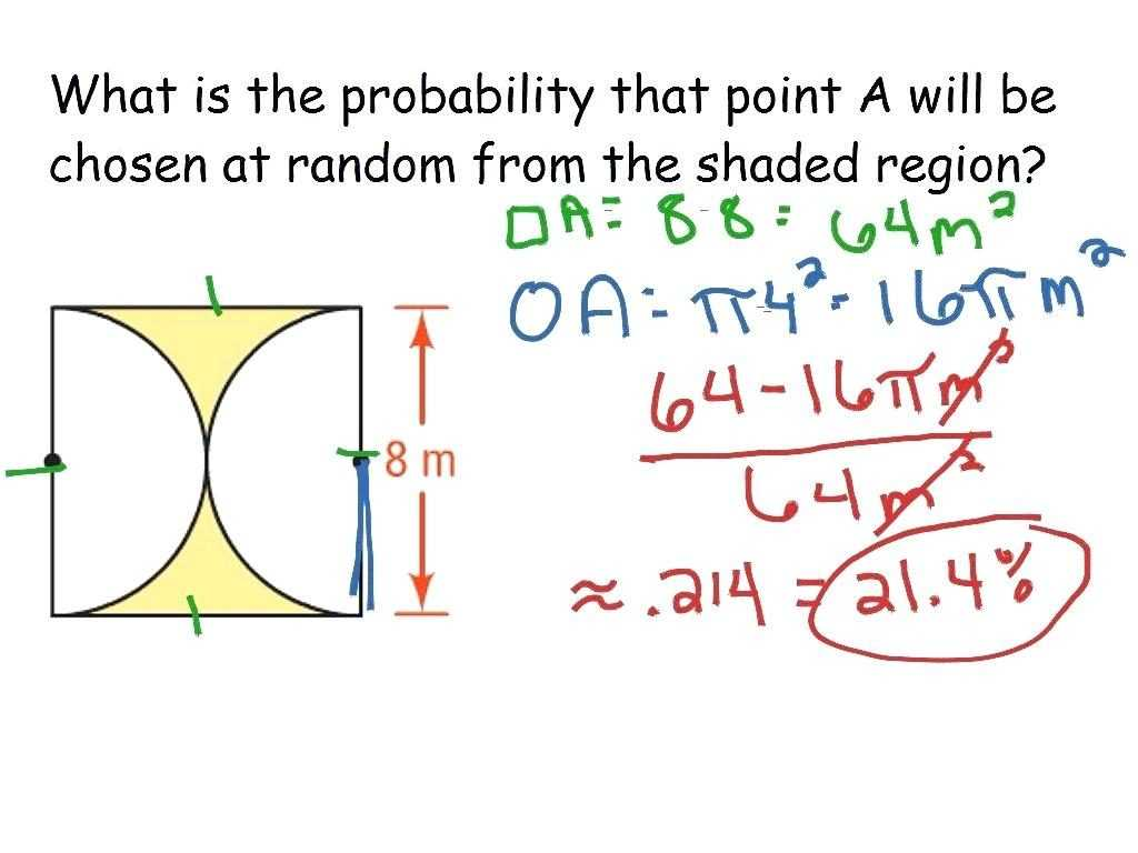Probability Of Compound events Worksheet as Well as Pound Probability Worksheet Super Teacher Worksheets