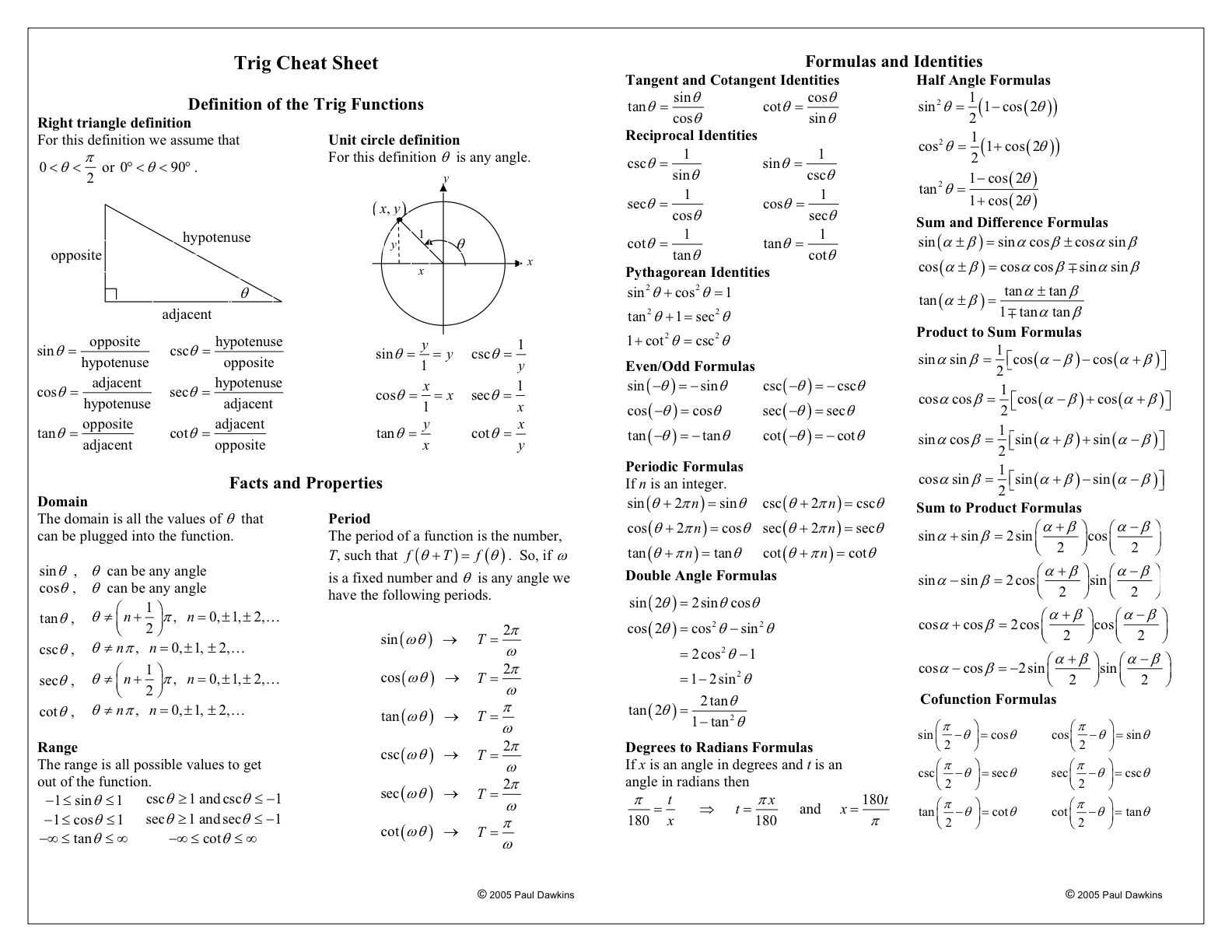 Profit and Loss Worksheet with Free Printable Cheat Sheets