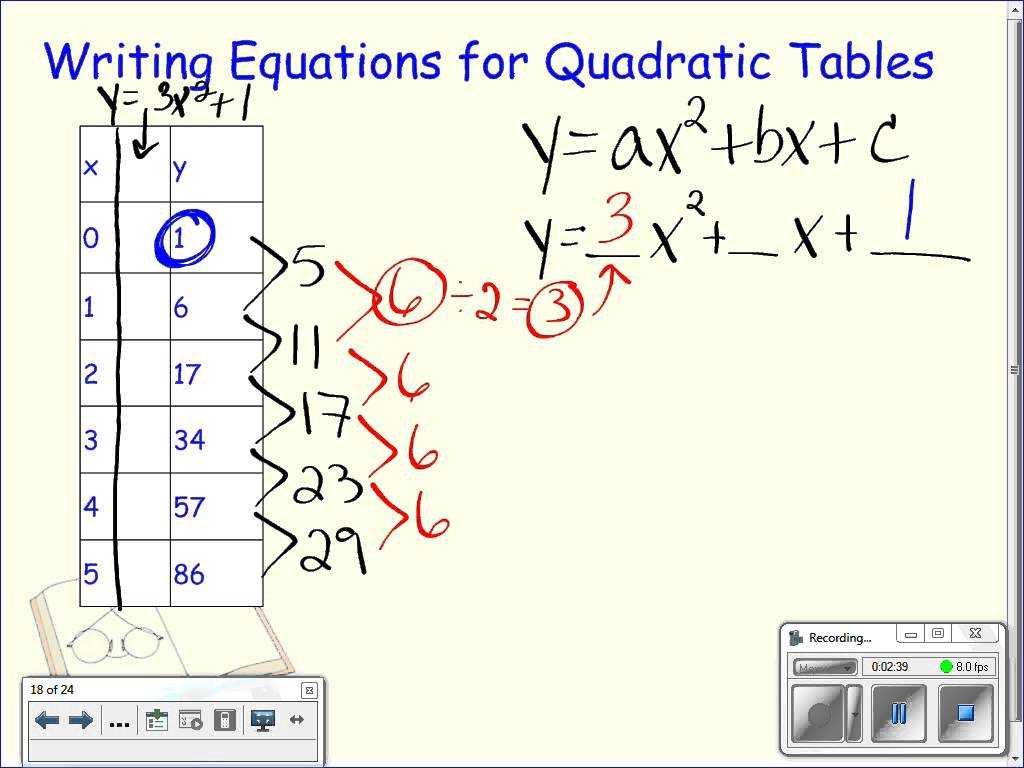 Quadratic Transformations Worksheet with Writing Equations From Quadratic Tables Youtube Pattern Pa