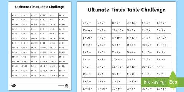 Reading A Stock Table Worksheet Answers as Well as Times Tables Primary Resources Multiply Times