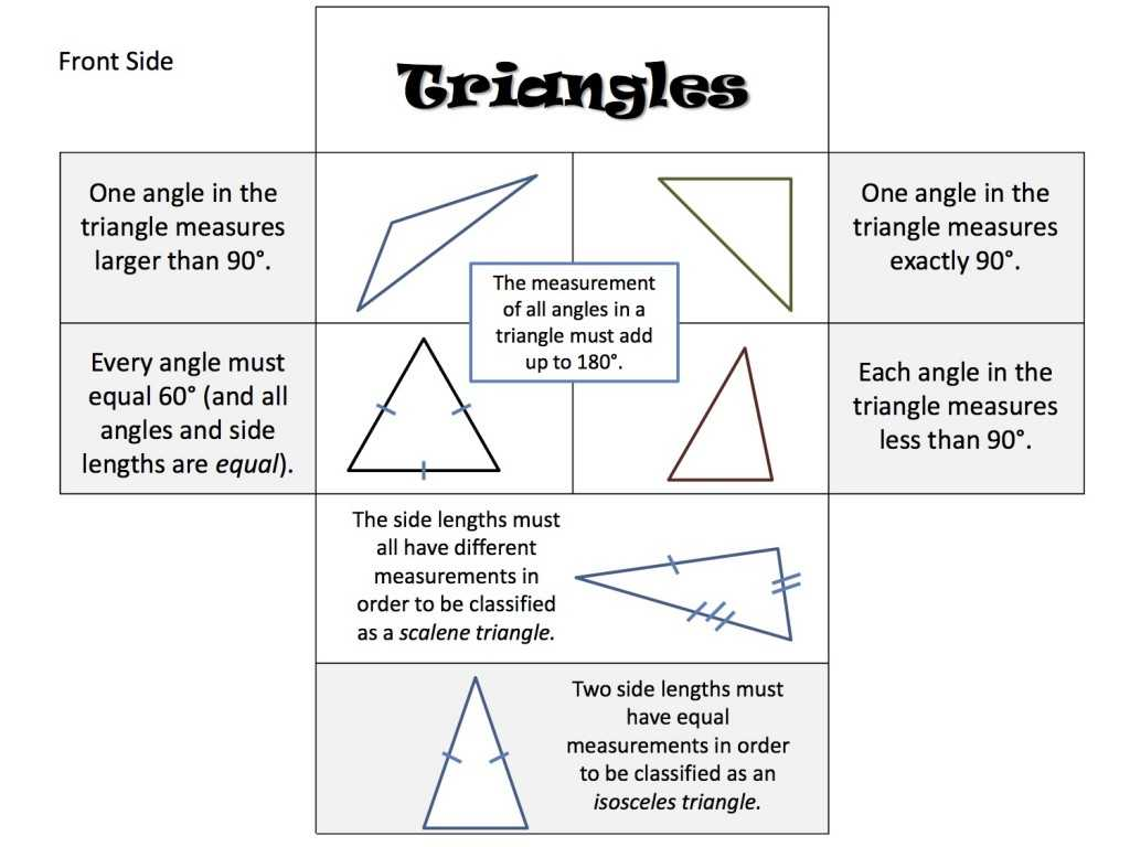Right Triangle Trig Finding Missing Sides and Angles Worksheet Answers Along with Sierra Podschun Portfolio
