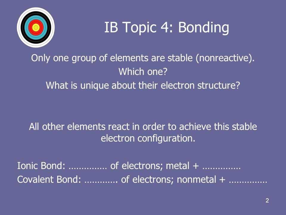 Section 1 Stability In Bonding Worksheet Answers Also 1 Ib topic 4 Bonding 4 1 Ionic Bonding Describe the Ionic Bond as