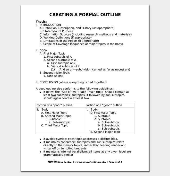 Sermon Preparation Worksheet together with formal Outline Sample